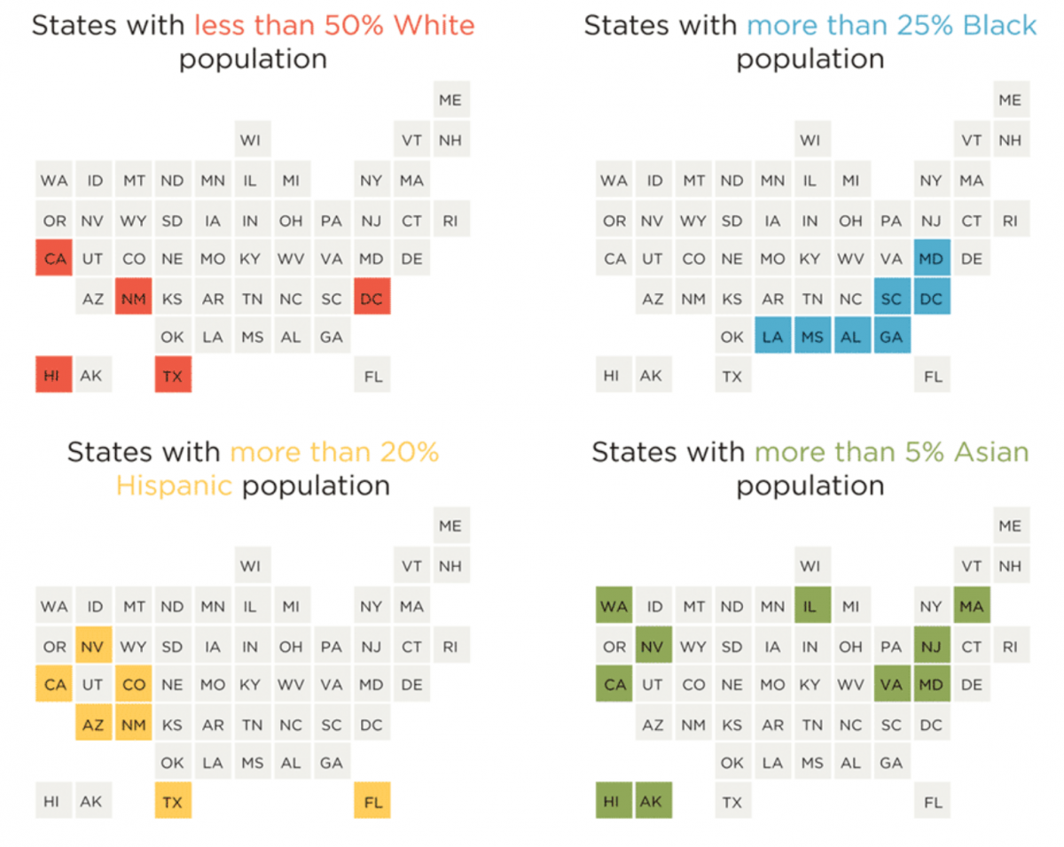 Population by race in U.S. states by the Dallas Morning News.