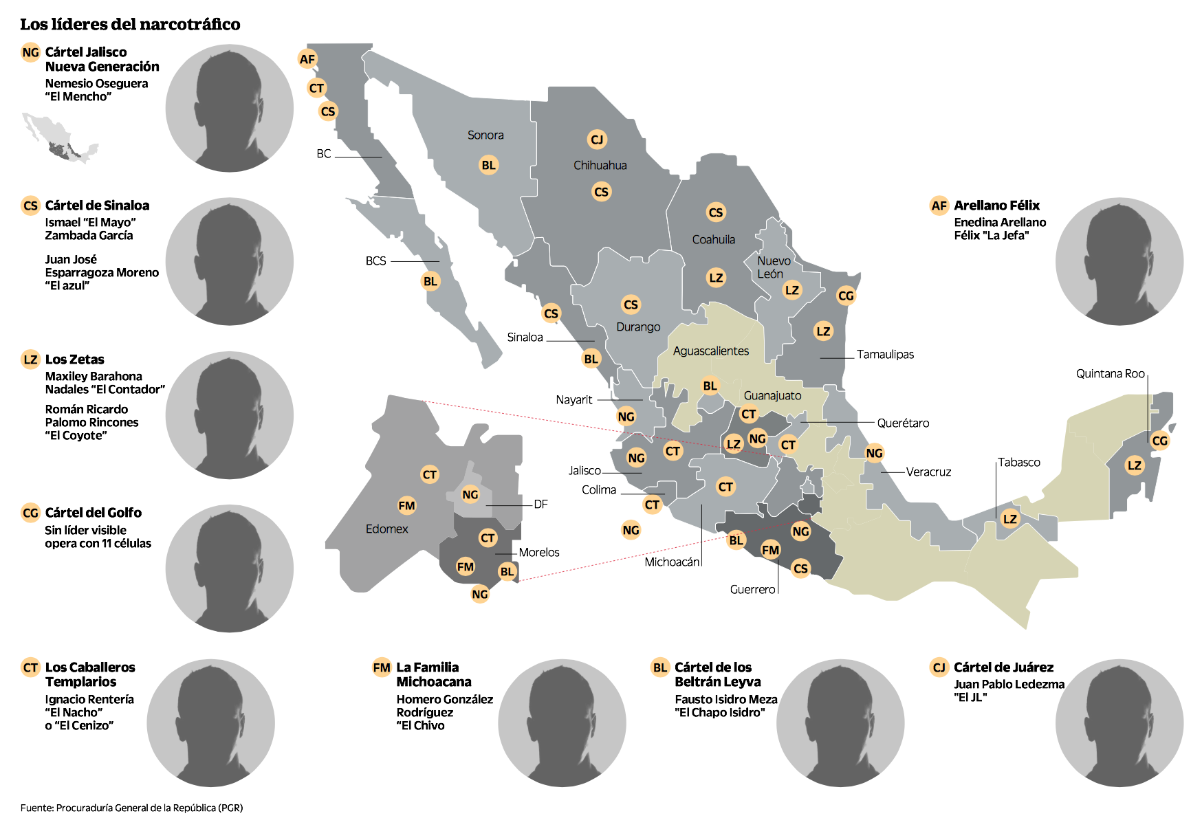 Mexican Drug War Map 2016