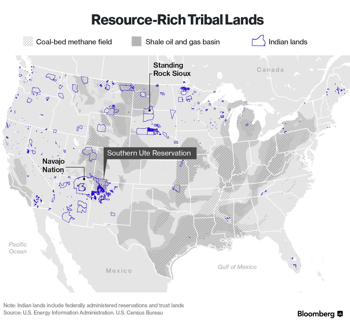 Contextualizing the Dakota Access Pipeline: A roundup of