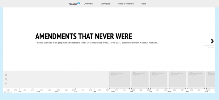 How to build a timeline using TimelineJS - Storybench